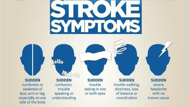 Stroke & Ozone Therapy